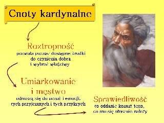 Cnoty kardynalne