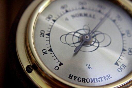 Miary wilgotności powietrza. Wpływ temperatury na zawartość pary wodnej wpowietrzu