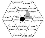 Labirynt - działania na liczbach dziesiętnych