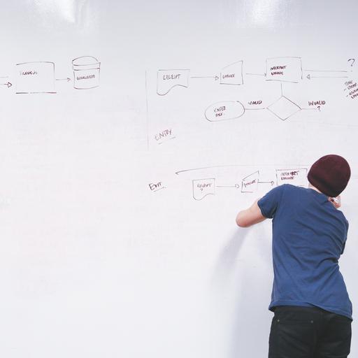 Zapisywanie algorytmów za pomocą schematu blokowego