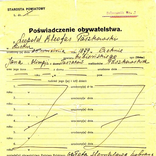 Obywatel iobywatelstwo wPolsce – podsumowanie