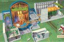 Podstawy energetyki jądrowej - materiały szkoleniowe dla nauczycieli przedmiotów przyrodniczych szkół ponadpodstawowych