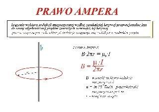 Prawo Ampera