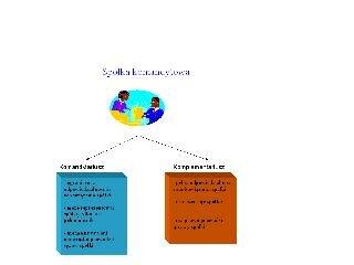 Zasady funkcjonowania spółki komandytowej